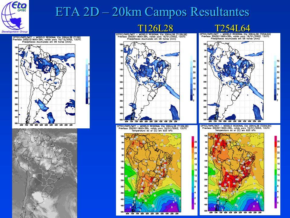 ETA 2D – 20km Campos Resultantes T126L28 T254L64