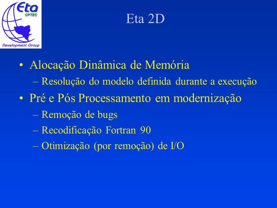 Eta 2D Alocação Dinâmica de Memória –Resolução do modelo definida durante a execução Pré e Pós Processamento em modernização –Remoção de bugs –Recodif