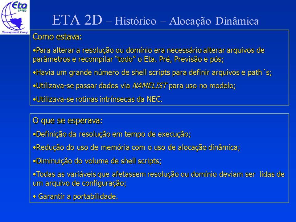 ETA 2D – Histórico – Alocação Dinâmica O que se esperava: Definição da resolução em tempo de execução;Definição da resolução em tempo de execução; Red