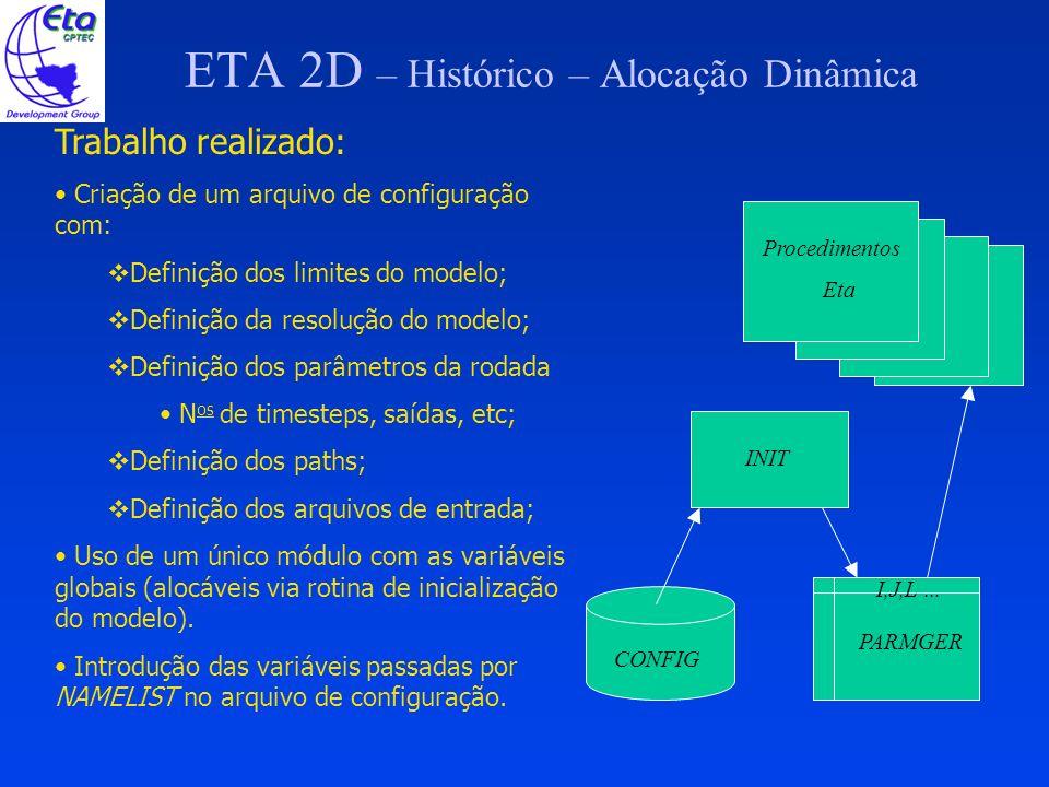 ETA 2D – Histórico – Alocação Dinâmica Trabalho realizado: Criação de um arquivo de configuração com: Definição dos limites do modelo; Definição da re