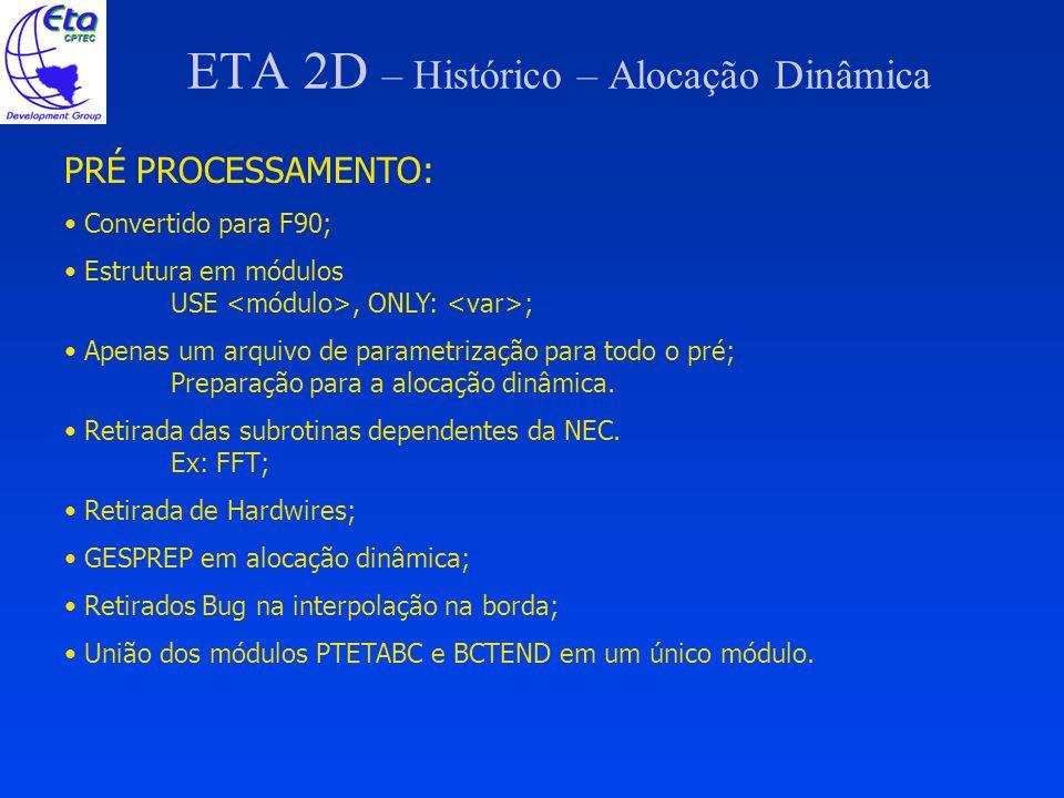 ETA 2D – Histórico – Alocação Dinâmica PRÉ PROCESSAMENTO: Convertido para F90; Estrutura em módulos USE, ONLY: ; Apenas um arquivo de parametrização p