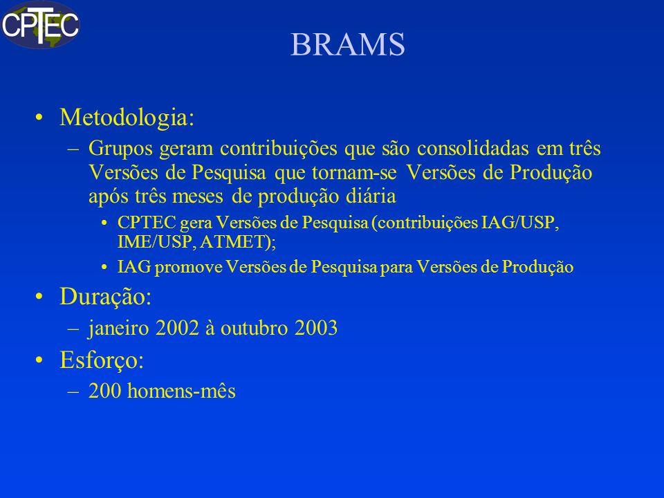 BRAMS Metodologia: –Grupos geram contribuições que são consolidadas em três Versões de Pesquisa que tornam-se Versões de Produção após três meses de p