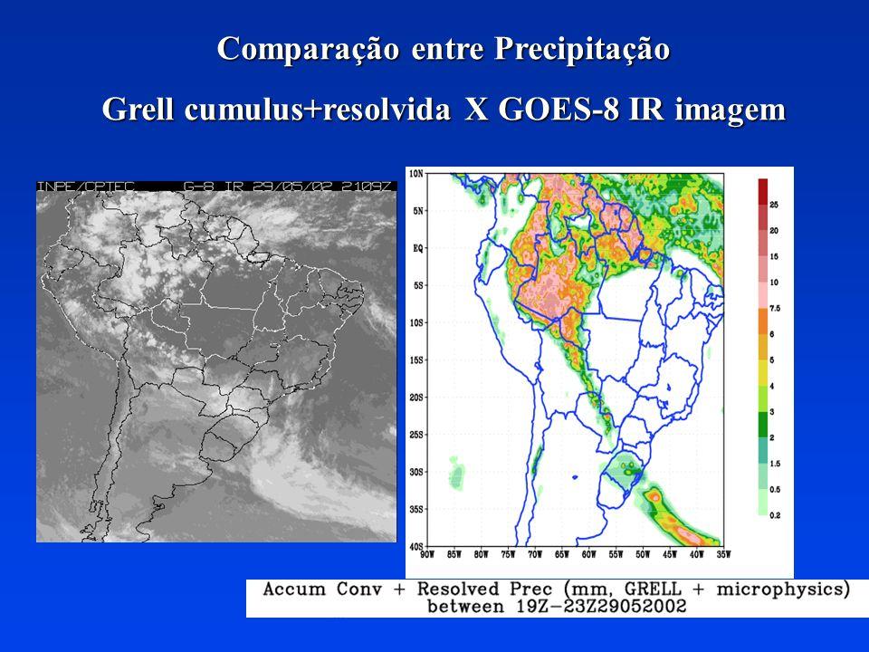Comparação entre Precipitação Grell cumulus+resolvida X GOES-8 IR imagem