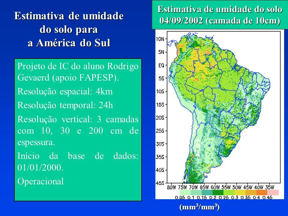 Estimativa de umidade do solo para a América do Sul Projeto de IC do aluno Rodrigo Gevaerd (apoio FAPESP). Resolução espacial: 4km Resolução temporal: