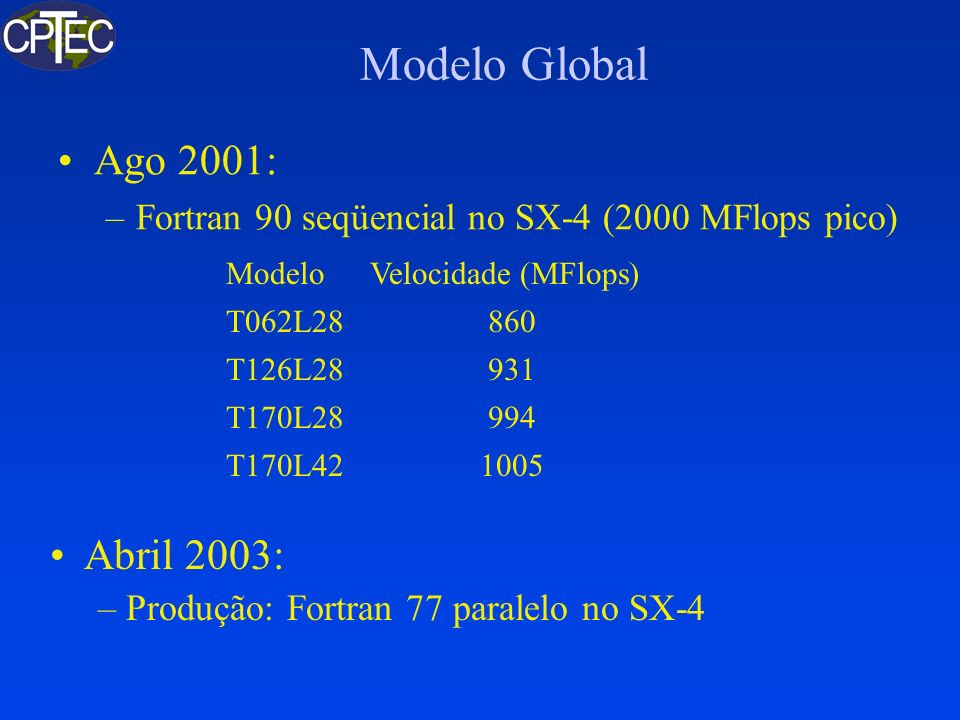 Modelo Global Ago 2001: –Fortran 90 seqüencial no SX-4 (2000 MFlops pico) ModeloVelocidade (MFlops) T062L28860 T126L28931 T170L28994 T170L421005 Abril