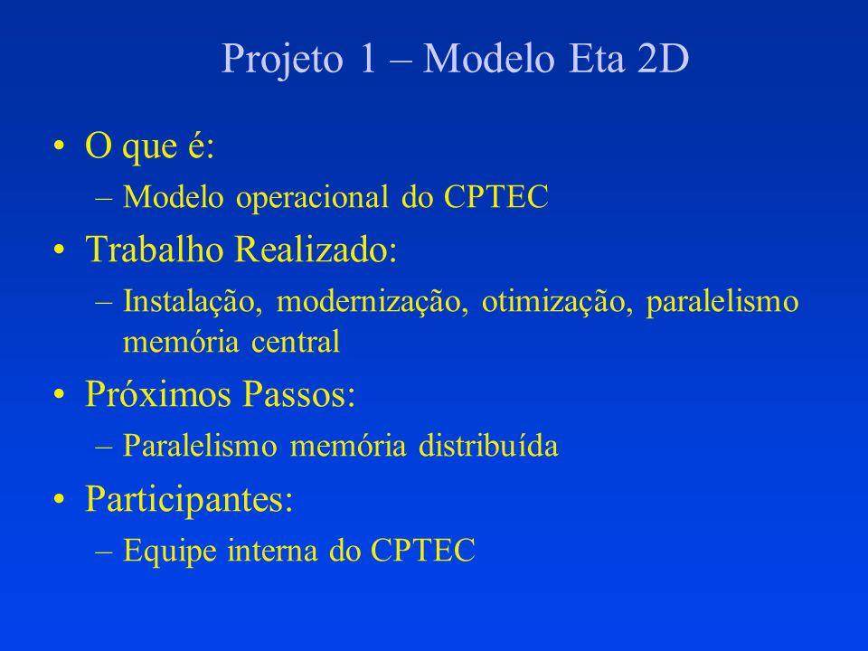 Projeto 1 – Modelo Eta 2D O que é: –Modelo operacional do CPTEC Trabalho Realizado: –Instalação, modernização, otimização, paralelismo memória central