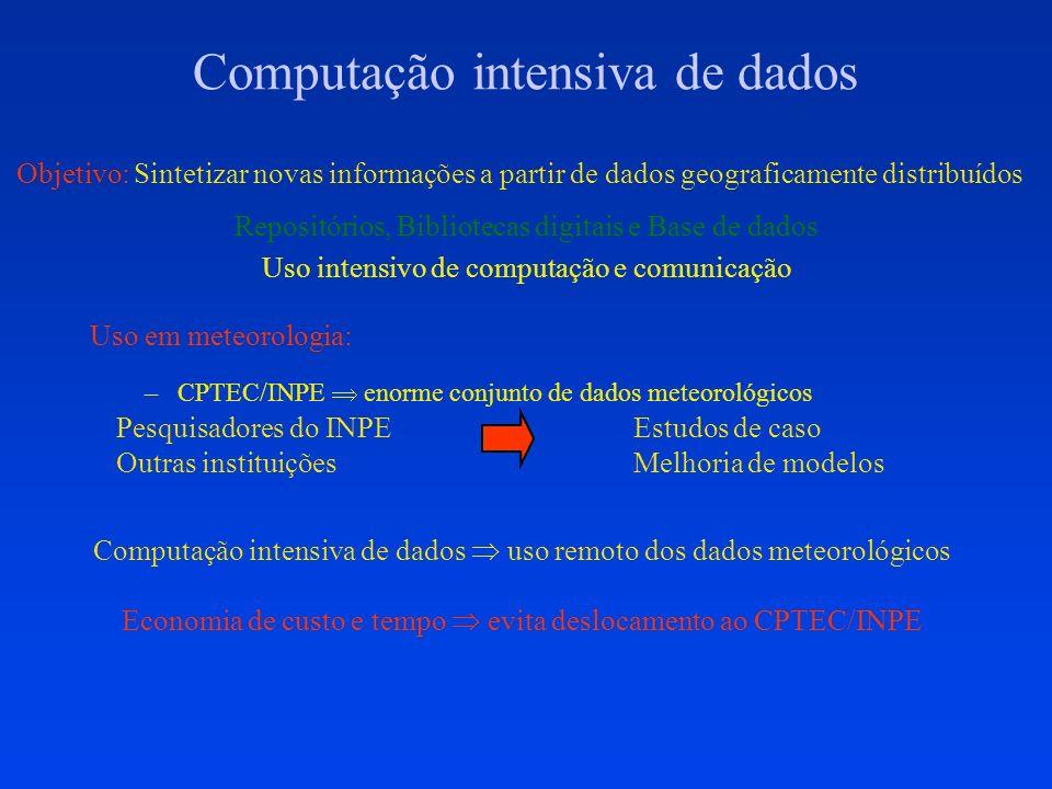 Computação intensiva de dados Repositórios, Bibliotecas digitais e Base de dados Uso intensivo de computação e comunicação Uso em meteorologia: –CPTEC