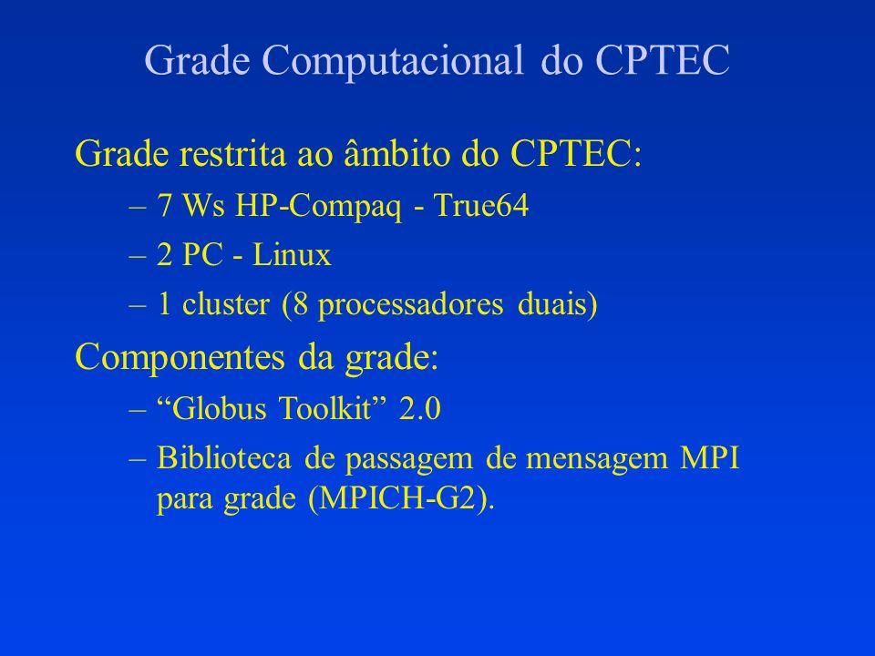 Grade Computacional do CPTEC Grade restrita ao âmbito do CPTEC: –7 Ws HP-Compaq - True64 –2 PC - Linux –1 cluster (8 processadores duais) Componentes