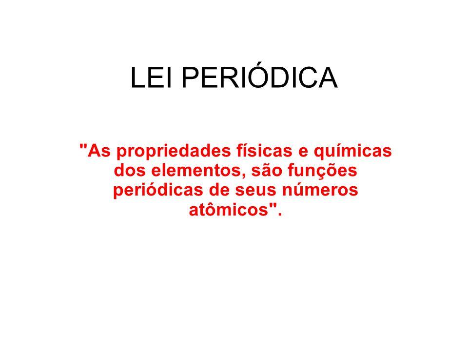 LEI PERIÓDICA