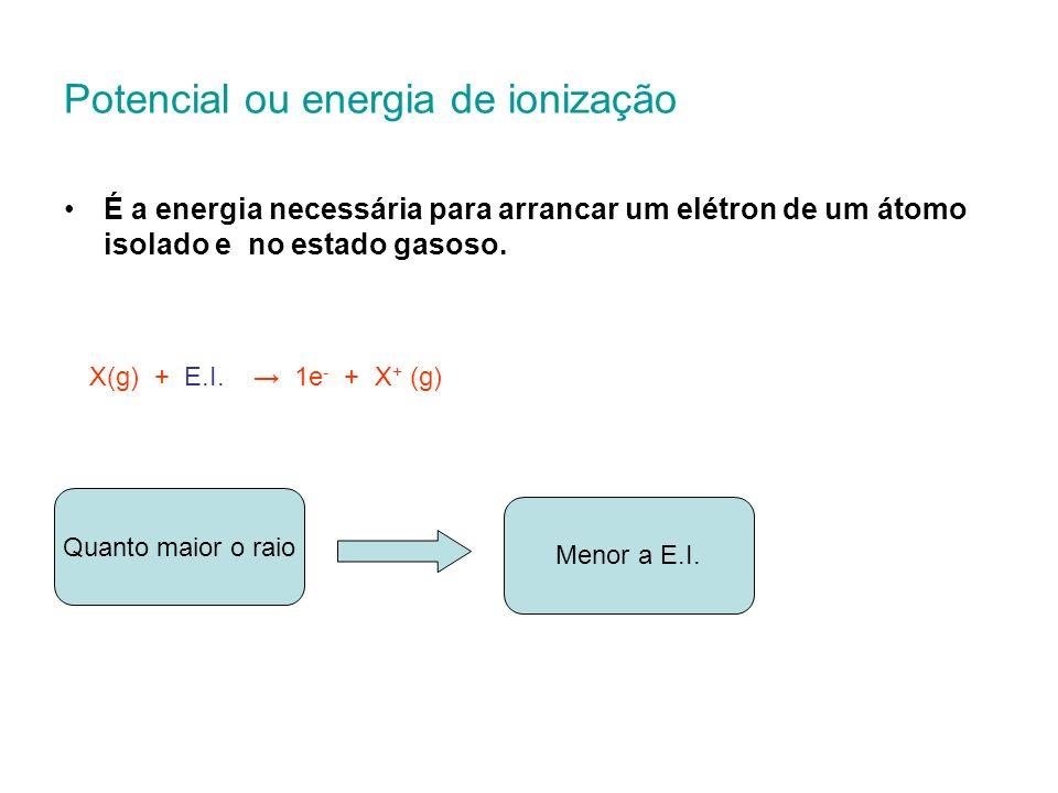 Potencial ou energia de ionização É a energia necessária para arrancar um elétron de um átomo isolado e no estado gasoso. X(g) + E.I. 1e - + X + (g) Q