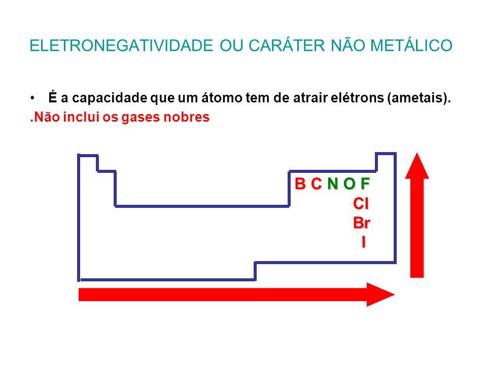 ELETRONEGATIVIDADE OU CARÁTER NÃO METÁLICO É a capacidade que um átomo tem de atrair elétrons (ametais)..Não inclui os gases nobres B C N O F Cl Cl Br