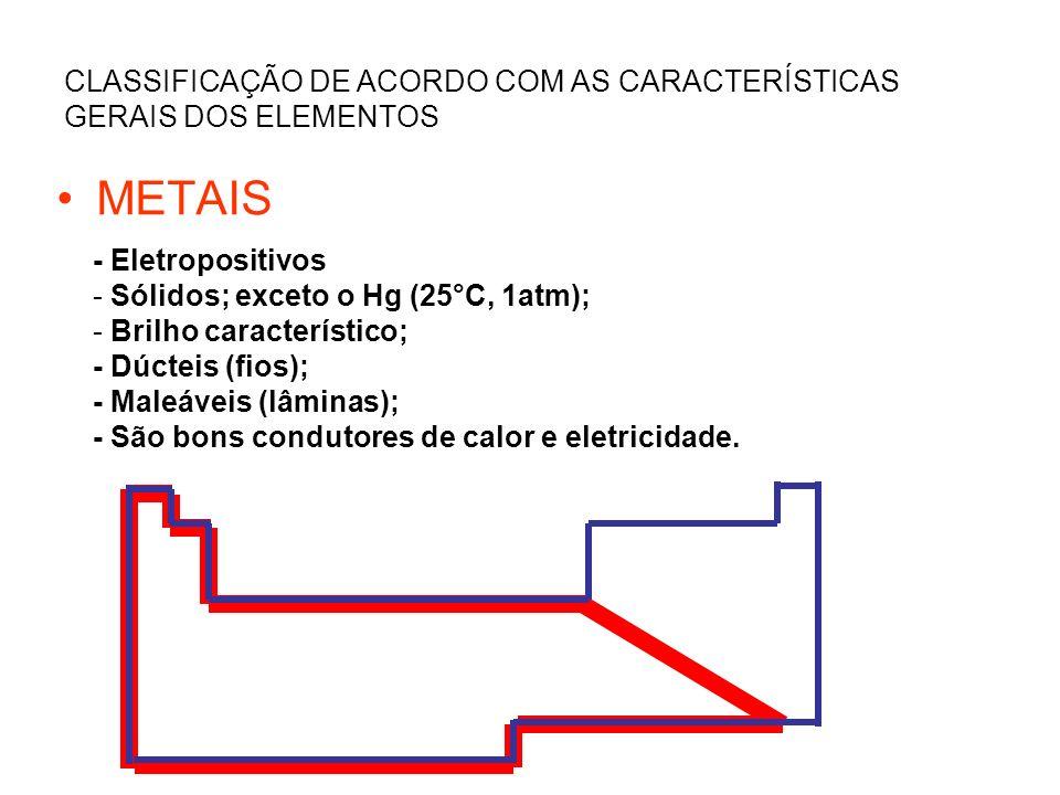 CLASSIFICAÇÃO DE ACORDO COM AS CARACTERÍSTICAS GERAIS DOS ELEMENTOS METAIS - Eletropositivos - Sólidos; exceto o Hg (25°C, 1atm); - Brilho característ