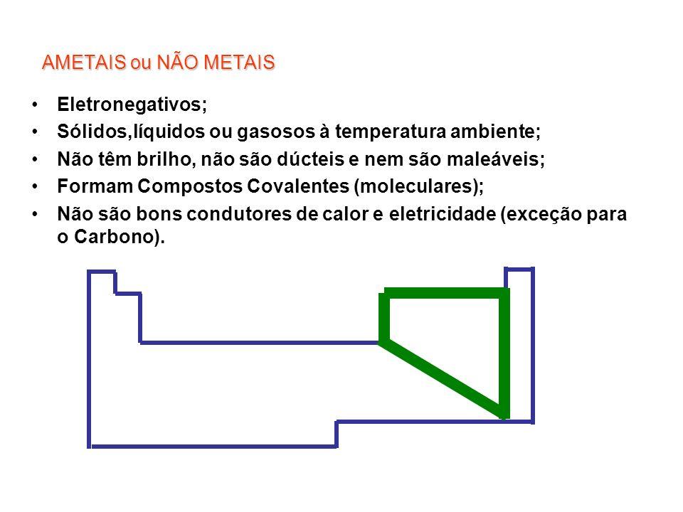 AMETAIS ou NÃO METAIS Eletronegativos; Sólidos,líquidos ou gasosos à temperatura ambiente; Não têm brilho, não são dúcteis e nem são maleáveis; Formam