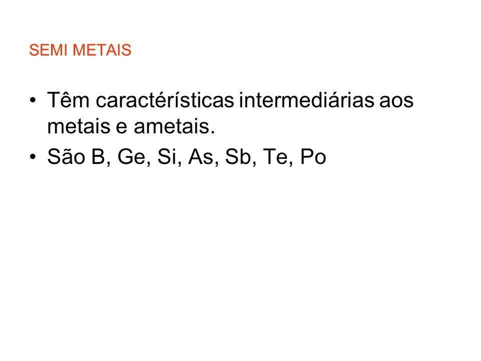 SEMI METAIS Têm caractérísticas intermediárias aos metais e ametais. São B, Ge, Si, As, Sb, Te, Po