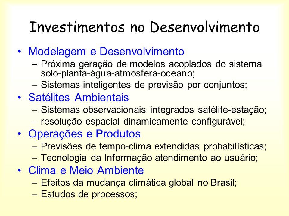 Investimentos no Desenvolvimento Modelagem e Desenvolvimento –Próxima geração de modelos acoplados do sistema solo-planta-água-atmosfera-oceano; –Sistemas inteligentes de previsão por conjuntos; Satélites Ambientais –Sistemas observacionais integrados satélite-estação; –resolução espacial dinamicamente configurável; Operações e Produtos –Previsões de tempo-clima extendidas probabilísticas; –Tecnologia da Informação atendimento ao usuário; Clima e Meio Ambiente –Efeitos da mudança climática global no Brasil; –Estudos de processos;