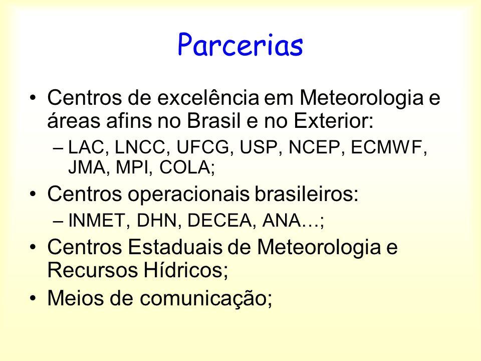 Parcerias Centros de excelência em Meteorologia e áreas afins no Brasil e no Exterior: –LAC, LNCC, UFCG, USP, NCEP, ECMWF, JMA, MPI, COLA; Centros operacionais brasileiros: –INMET, DHN, DECEA, ANA…; Centros Estaduais de Meteorologia e Recursos Hídricos; Meios de comunicação;
