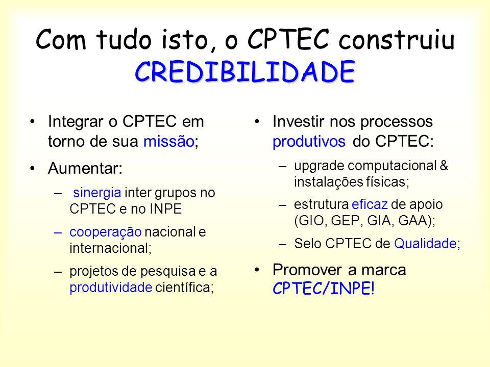 CREDIBILIDADE Com tudo isto, o CPTEC construiu CREDIBILIDADE Integrar o CPTEC em torno de sua missão; Aumentar: – sinergia inter grupos no CPTEC e no INPE –cooperação nacional e internacional; –projetos de pesquisa e a produtividade científica; Investir nos processos produtivos do CPTEC: –upgrade computacional & instalações físicas; –estrutura eficaz de apoio (GIO, GEP, GIA, GAA); –Selo CPTEC de Qualidade; Promover a marca CPTEC/INPE!