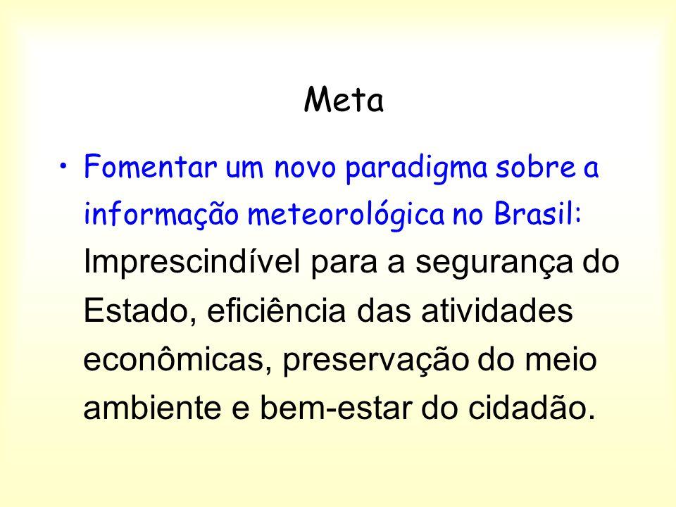 Meta Fomentar um novo paradigma sobre a informação meteorológica no Brasil: Imprescindível para a segurança do Estado, eficiência das atividades econômicas, preservação do meio ambiente e bem-estar do cidadão.