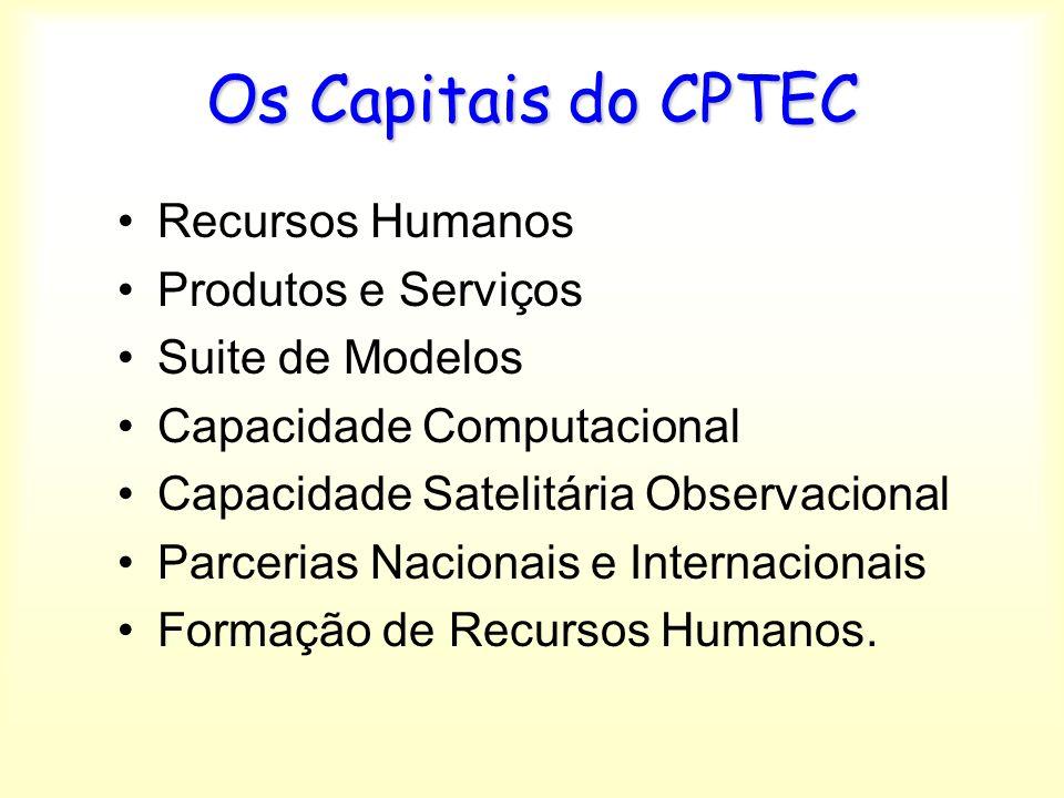 Os Capitais do CPTEC Recursos Humanos Produtos e Serviços Suite de Modelos Capacidade Computacional Capacidade Satelitária Observacional Parcerias Nacionais e Internacionais Formação de Recursos Humanos.