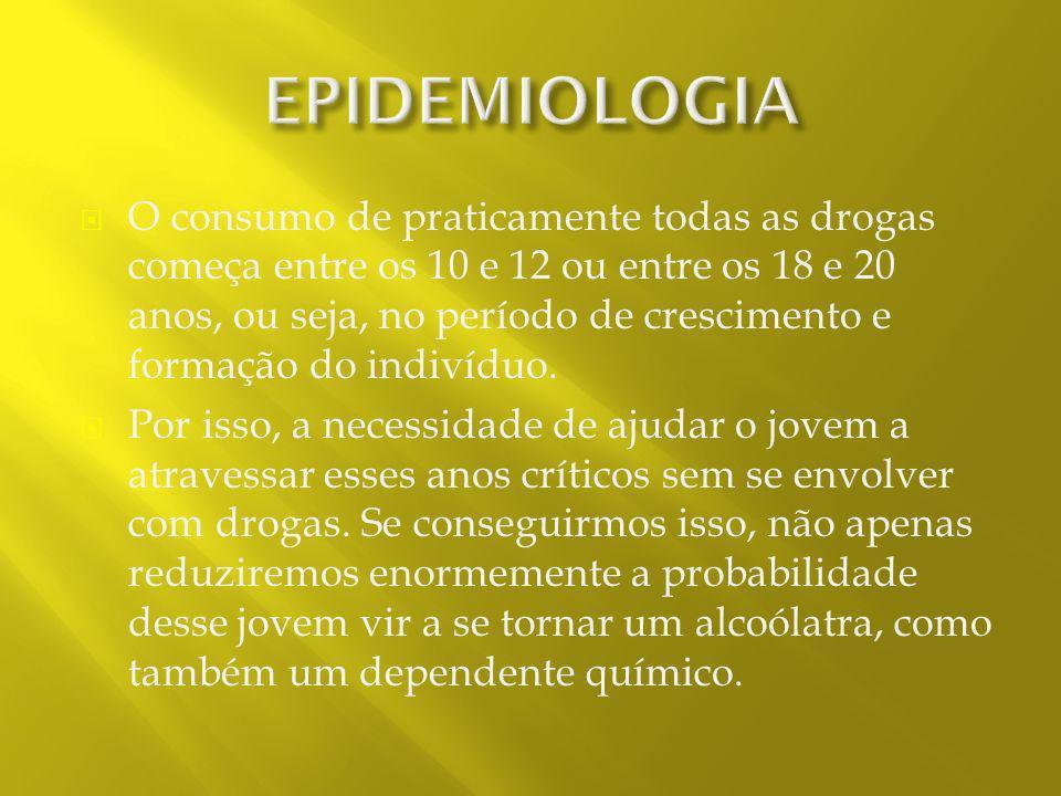 Nas cidades brasileiras, 65% dos leitos hospitalares de emergência encontra-se ocupados pôr pessoa que sofreram acidentes de trânsito; sendo que 85% d