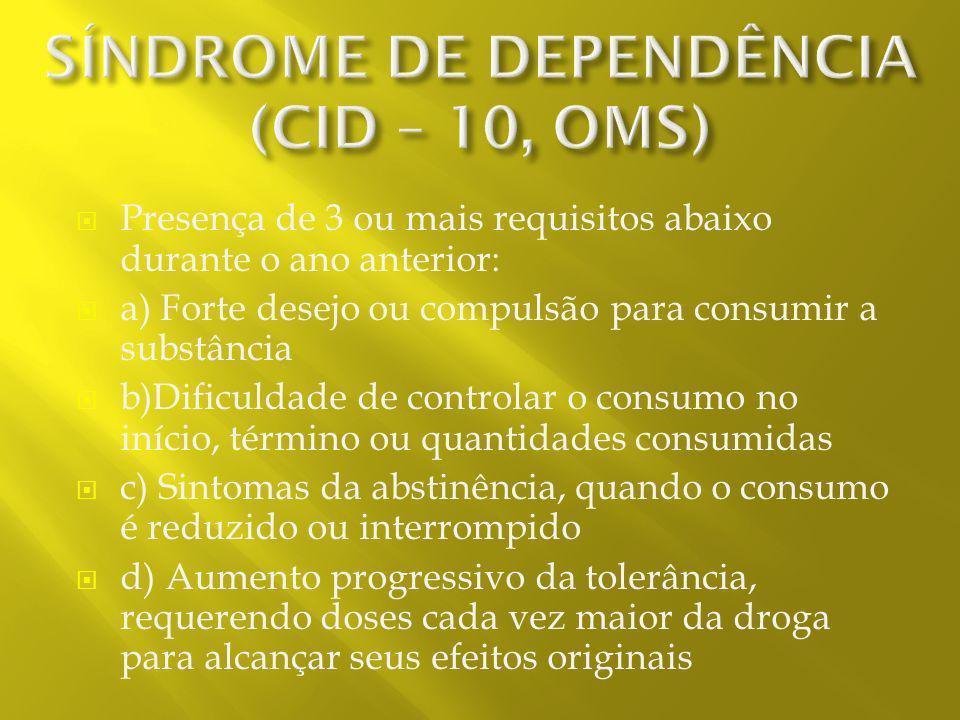 COMPULSÃO AO USO DA DROGA TOLERÂNCIA SINTOMAS DE ABSTINÊNCIA
