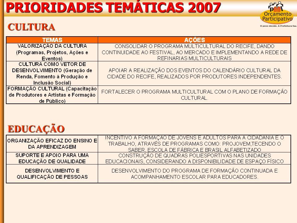 PRIORIDADES TEMÁTICAS 2007 CULTURA EDUCAÇÃO