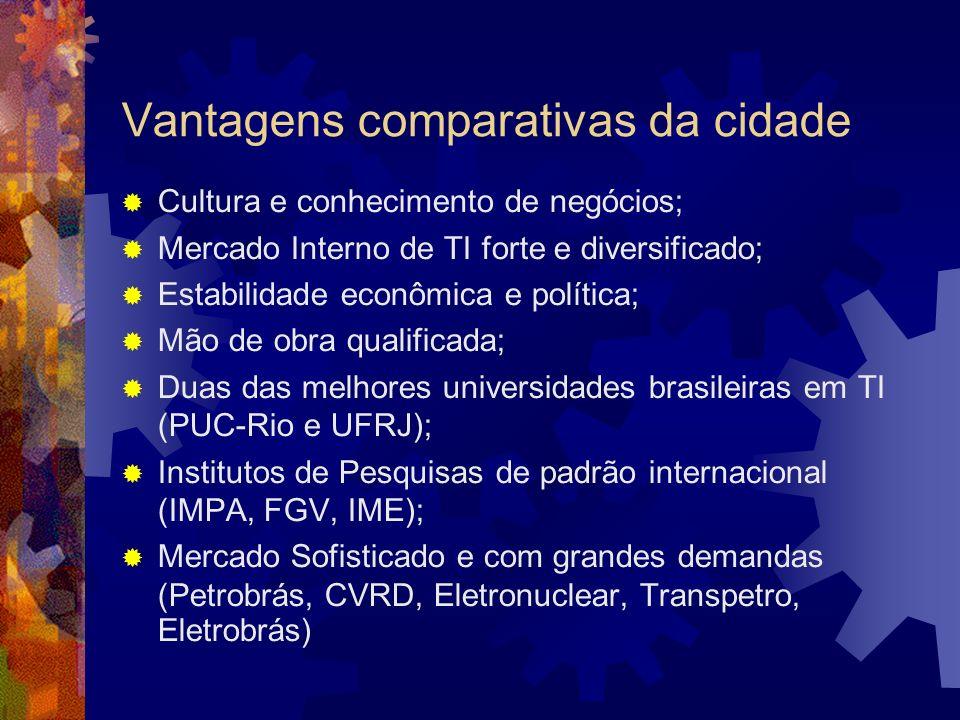 Vantagens comparativas da cidade Cultura e conhecimento de negócios; Mercado Interno de TI forte e diversificado; Estabilidade econômica e política; M