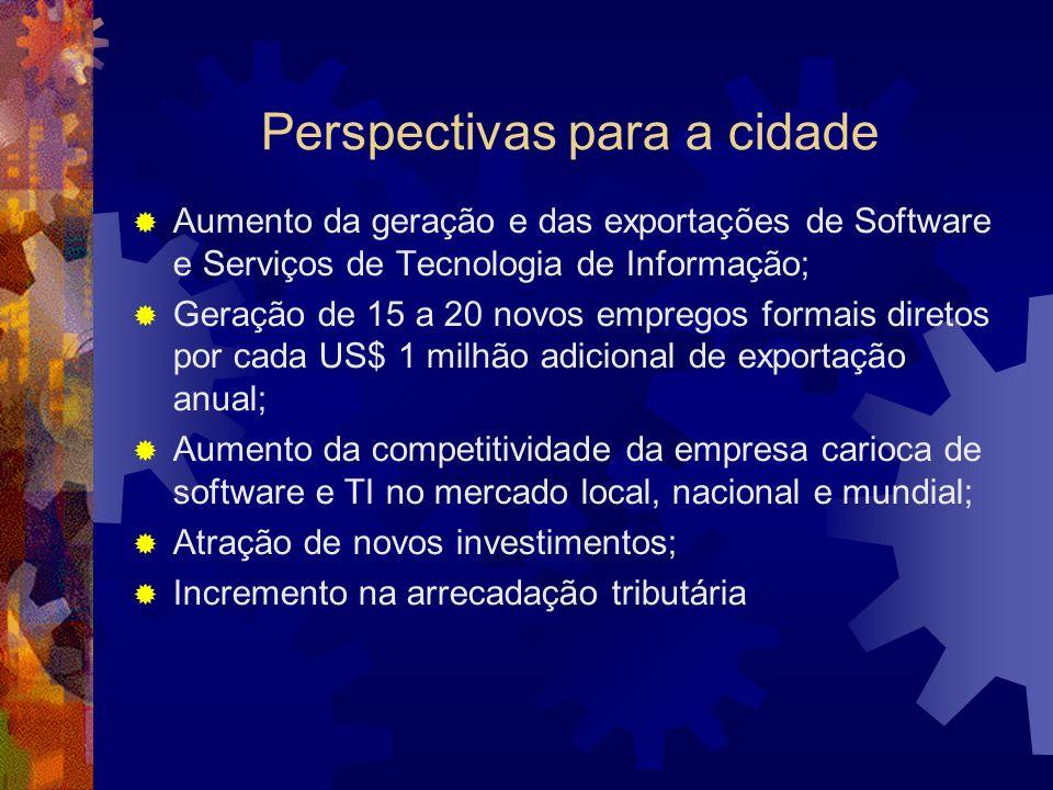 Perspectivas para a cidade Aumento da geração e das exportações de Software e Serviços de Tecnologia de Informação; Geração de 15 a 20 novos empregos