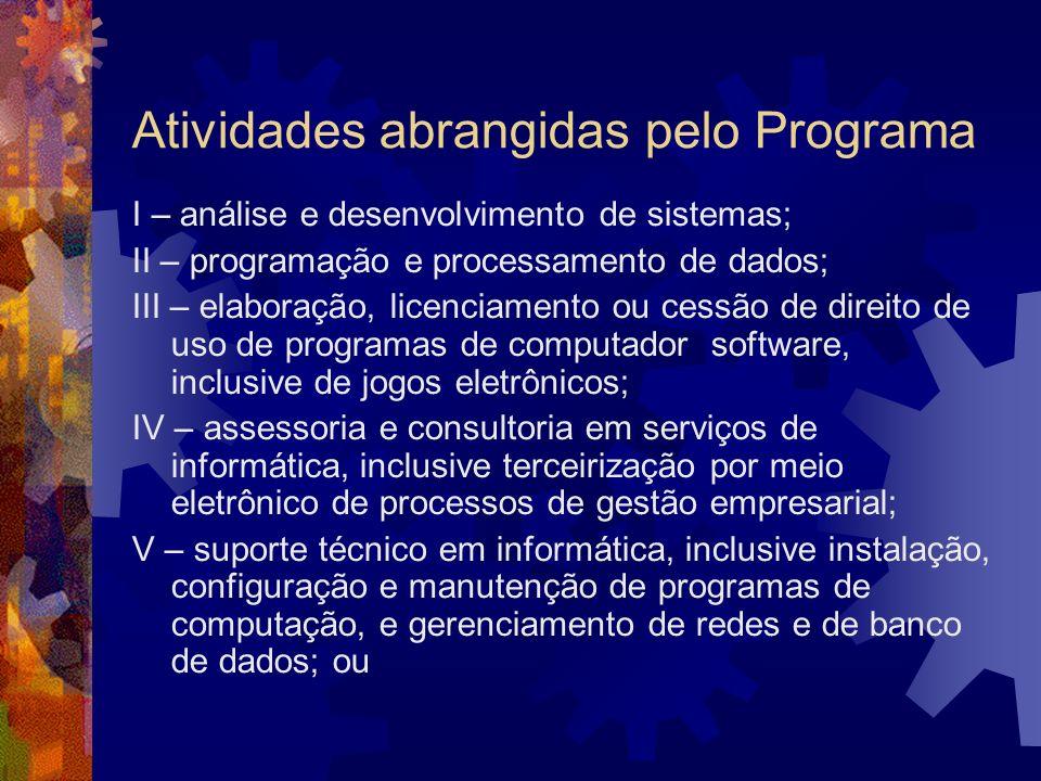 Atividades abrangidas pelo Programa I – análise e desenvolvimento de sistemas; II – programação e processamento de dados; III – elaboração, licenciame