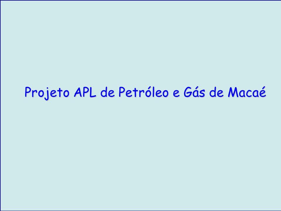 Projeto APL de Petróleo e Gás de Macaé