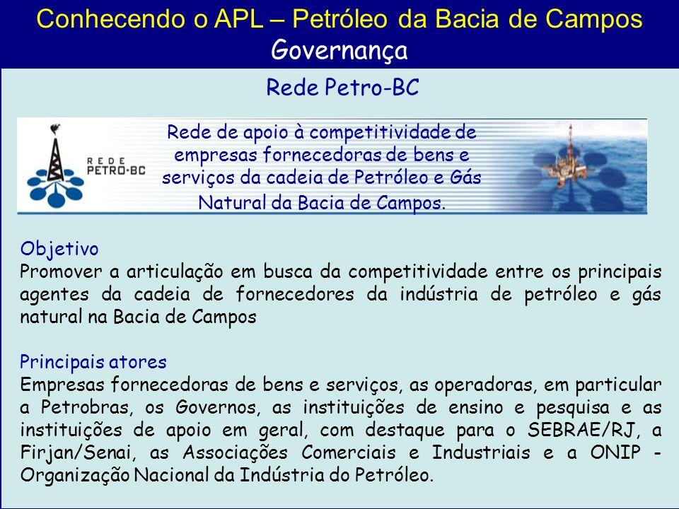 Conhecendo o APL – Petróleo da Bacia de Campos Governança Objetivo Promover a articulação em busca da competitividade entre os principais agentes da c