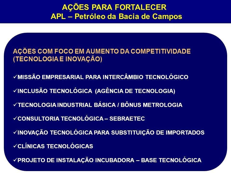 AÇÕES COM FOCO EM AUMENTO DA COMPETITIVIDADE (TECNOLOGIA E INOVAÇÃO) MISSÃO EMPRESARIAL PARA INTERCÂMBIO TECNOLÓGICO INCLUSÃO TECNOLÓGICA (AGÊNCIA DE
