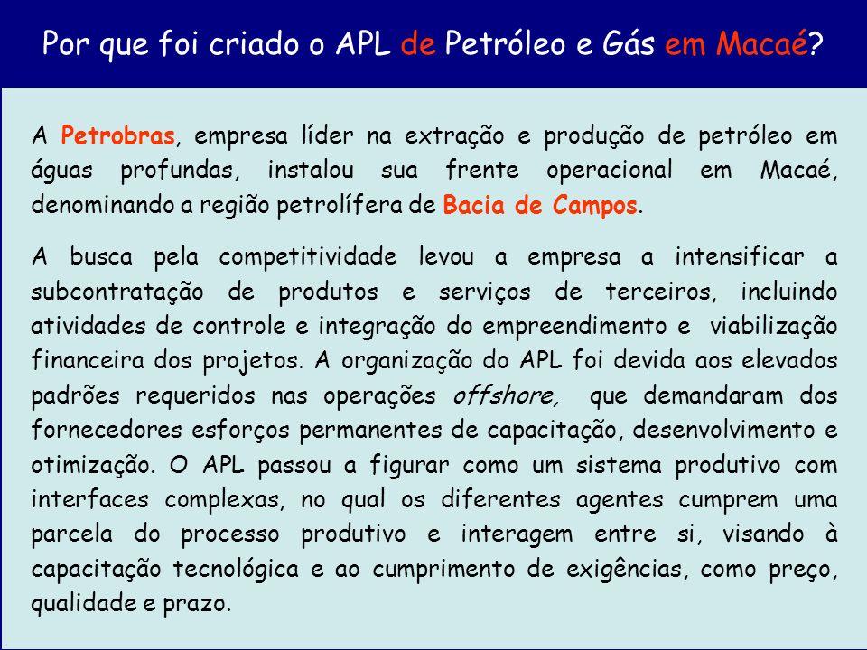 Por que foi criado o APL de Petróleo e Gás em Macaé? A Petrobras, empresa líder na extração e produção de petróleo em águas profundas, instalou sua fr