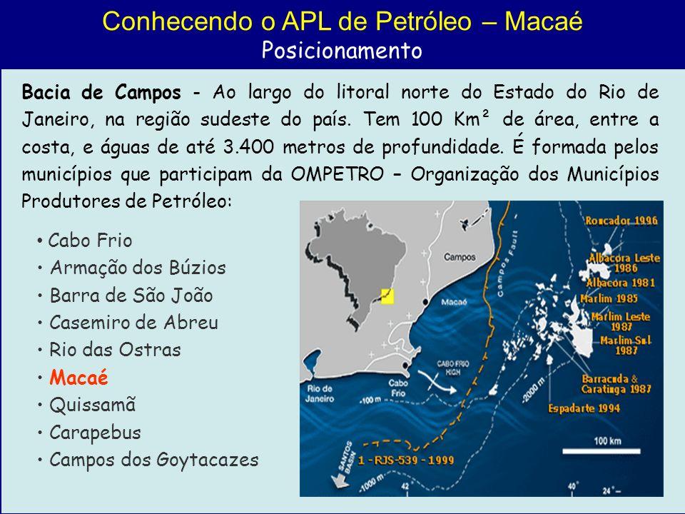 Conhecendo o APL de Petróleo – Macaé Posicionamento Cabo Frio Armação dos Búzios Barra de São João Casemiro de Abreu Rio das Ostras Macaé Quissamã Car