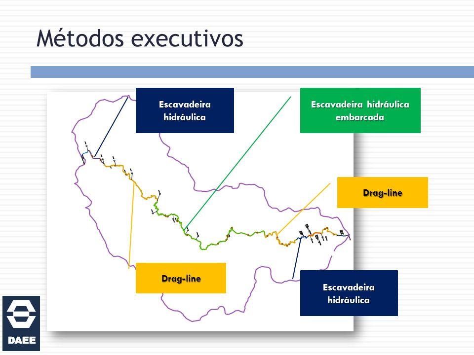 Métodos executivos Escavadeira hidráulica embarcada Drag-line Escavadeira hidráulica Drag-line