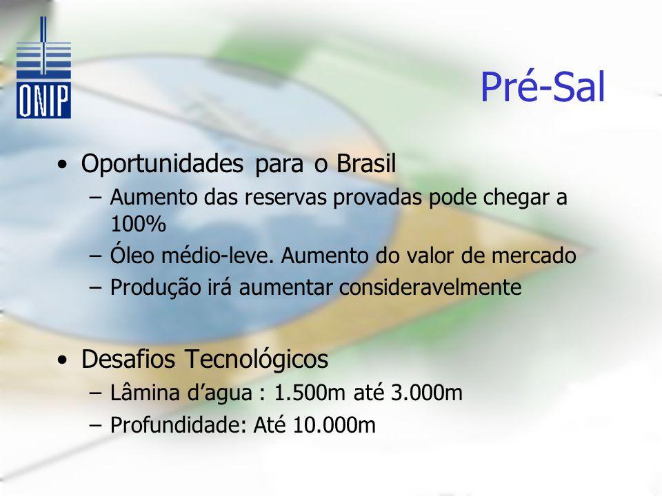 Pré-Sal Oportunidades para o Brasil –Aumento das reservas provadas pode chegar a 100% –Óleo médio-leve.
