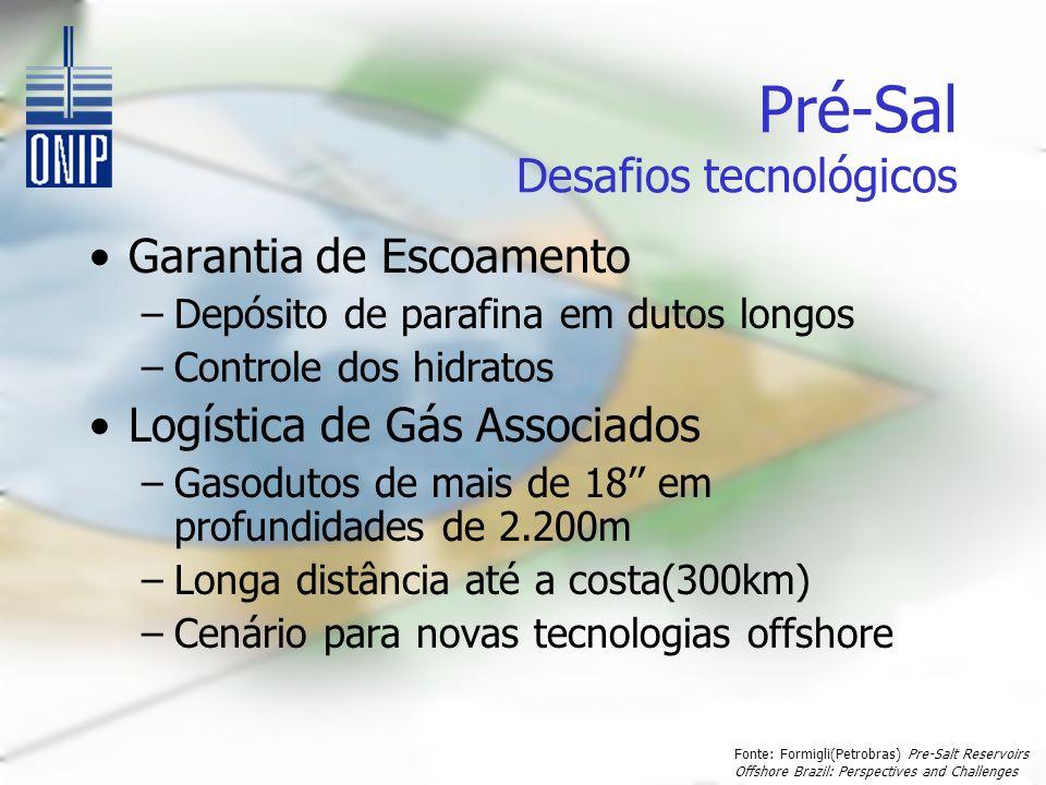 Pré-Sal Desafios tecnológicos Garantia de Escoamento –Depósito de parafina em dutos longos –Controle dos hidratos Logística de Gás Associados –Gasodutos de mais de 18 em profundidades de 2.200m –Longa distância até a costa(300km) –Cenário para novas tecnologias offshore Fonte: Formigli(Petrobras) Pre-Salt Reservoirs Offshore Brazil: Perspectives and Challenges