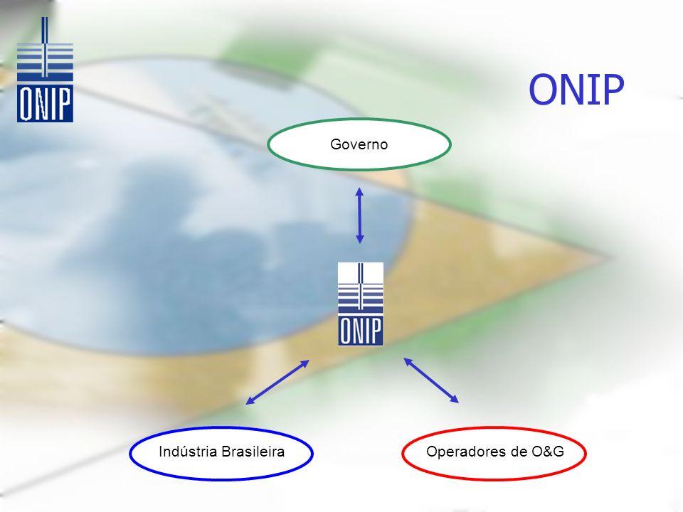 Governo Operadores de O&GIndústria Brasileira