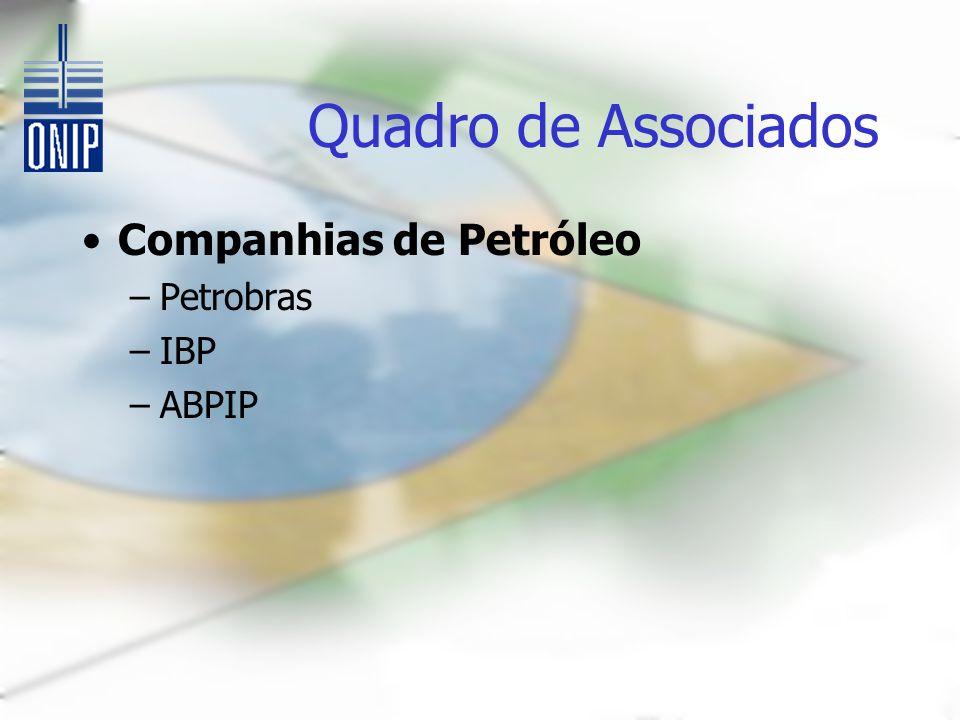Quadro de Associados Companhias de Petróleo –Petrobras –IBP –ABPIP