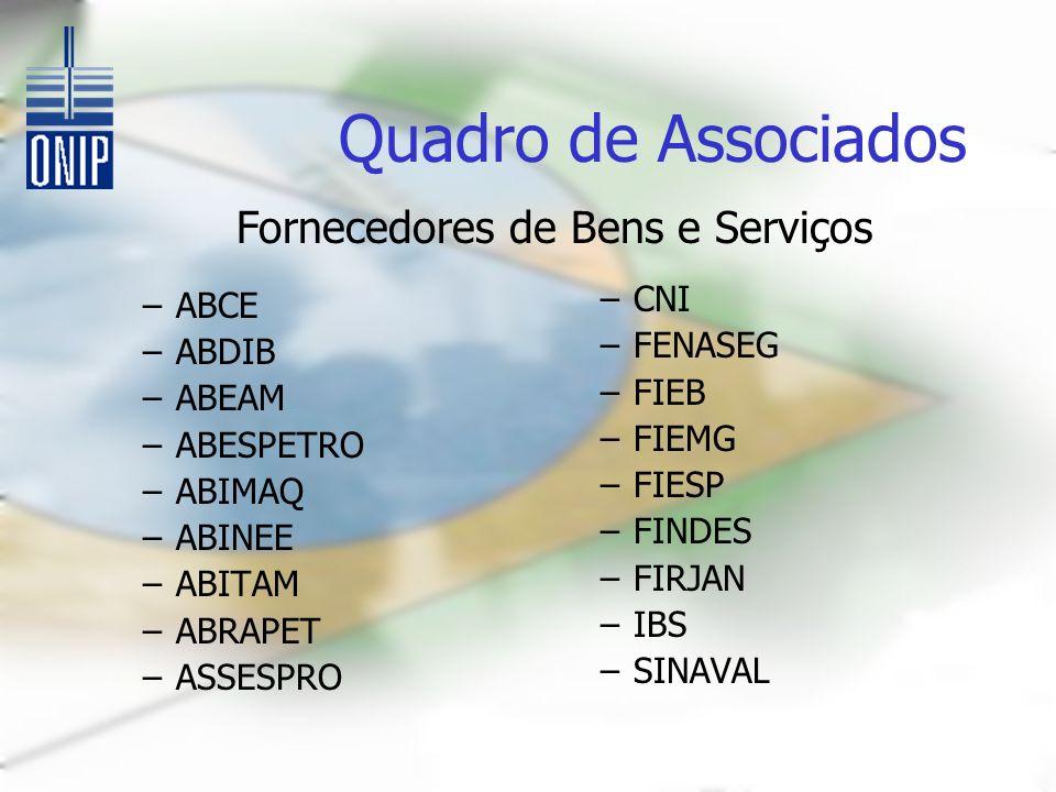 Quadro de Associados –ABCE –ABDIB –ABEAM –ABESPETRO –ABIMAQ –ABINEE –ABITAM –ABRAPET –ASSESPRO –CNI –FENASEG –FIEB –FIEMG –FIESP –FINDES –FIRJAN –IBS –SINAVAL Fornecedores de Bens e Serviços
