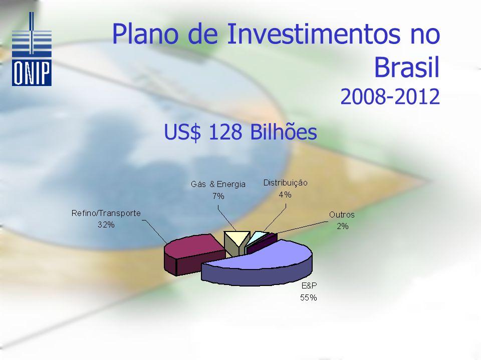Plano de Investimentos no Brasil 2008-2012 US$ 128 Bilhões