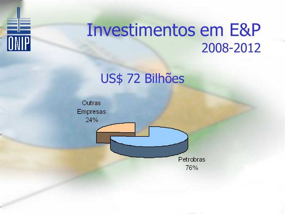 Investimentos em E&P 2008-2012 US$ 72 Bilhões