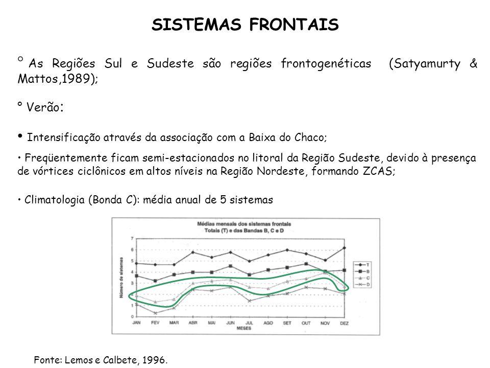 SISTEMAS FRONTAIS ° As Regiões Sul e Sudeste são regiões frontogenéticas (Satyamurty & Mattos,1989); ° Verão : Intensificação através da associação co
