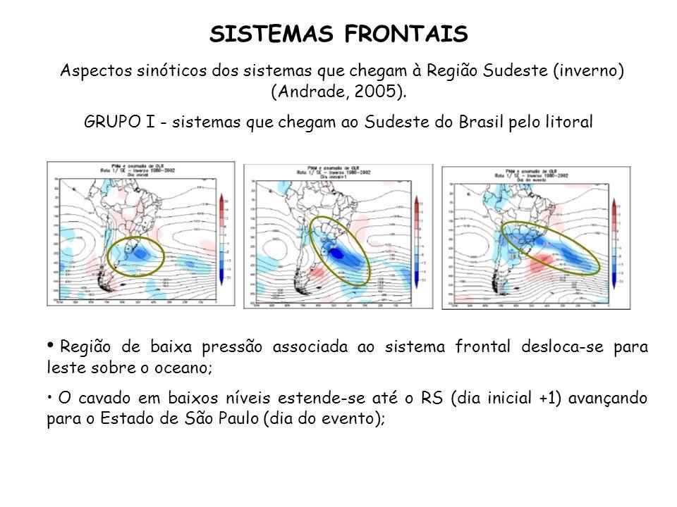 SISTEMAS FRONTAIS Aspectos sinóticos dos sistemas que chegam à Região Sudeste (inverno) (Andrade, 2005). GRUPO I - sistemas que chegam ao Sudeste do B