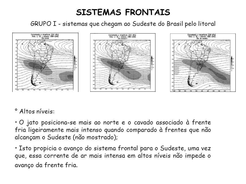 SISTEMAS FRONTAIS GRUPO I - sistemas que chegam ao Sudeste do Brasil pelo litoral ° Altos níveis: O jato posiciona-se mais ao norte e o cavado associa