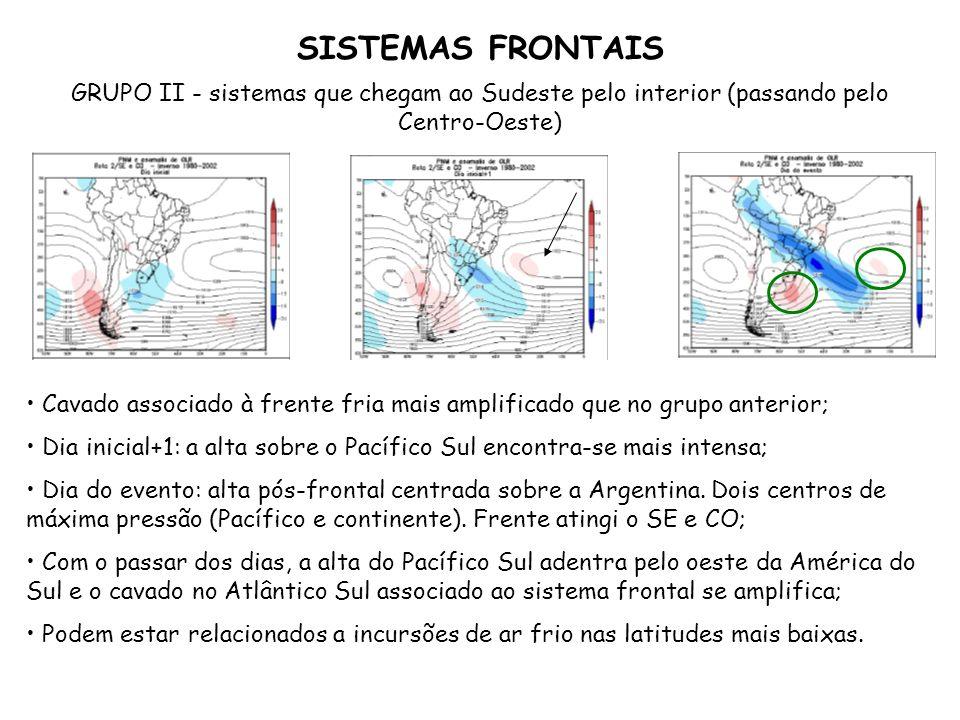 SISTEMAS FRONTAIS GRUPO II - sistemas que chegam ao Sudeste pelo interior (passando pelo Centro-Oeste) Cavado associado à frente fria mais amplificado