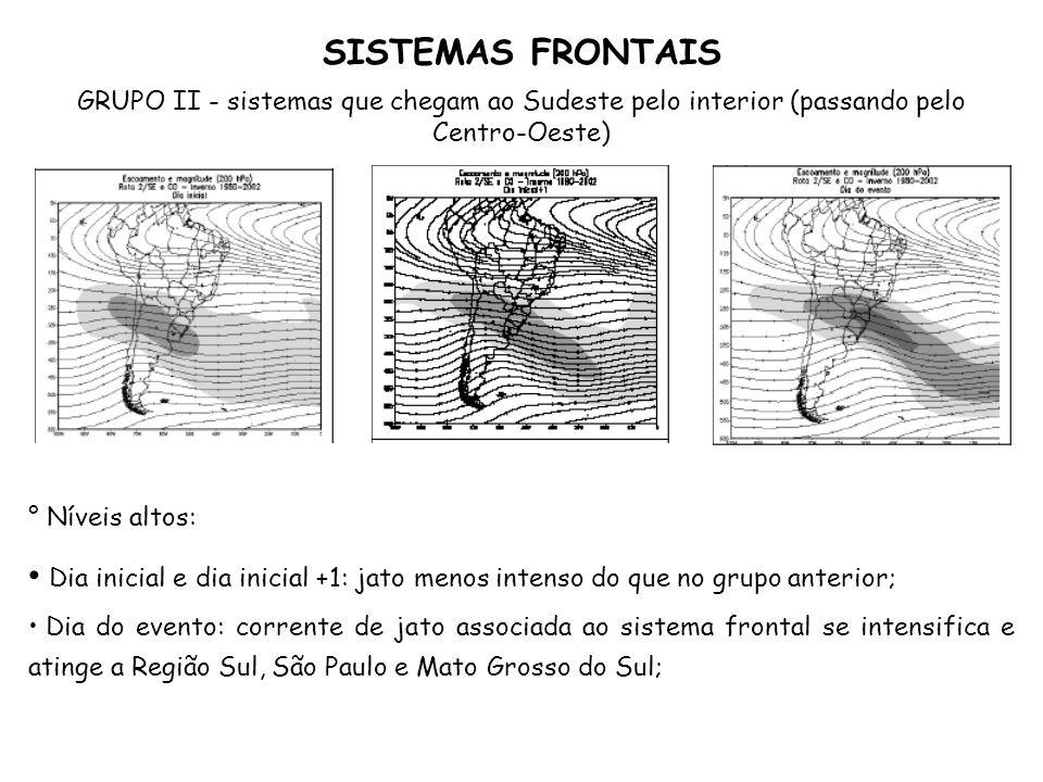 SISTEMAS FRONTAIS GRUPO II - sistemas que chegam ao Sudeste pelo interior (passando pelo Centro-Oeste) ° Níveis altos: Dia inicial e dia inicial +1: j