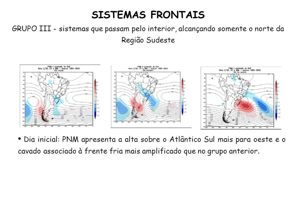 SISTEMAS FRONTAIS GRUPO III - sistemas que passam pelo interior, alcançando somente o norte da Região Sudeste Dia inicial: PNM apresenta a alta sobre