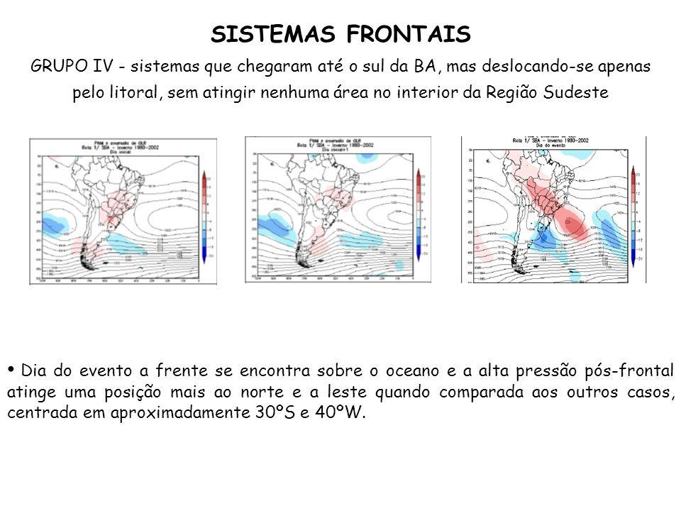 SISTEMAS FRONTAIS GRUPO IV - sistemas que chegaram até o sul da BA, mas deslocando-se apenas pelo litoral, sem atingir nenhuma área no interior da Reg