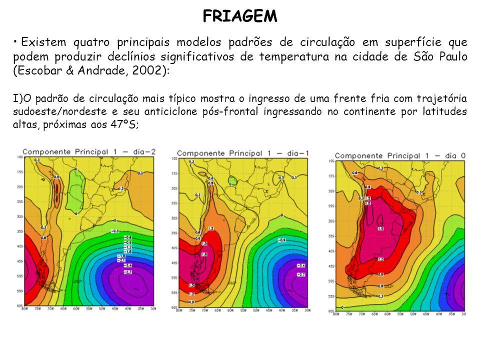 FRIAGEM Existem quatro principais modelos padrões de circulação em superfície que podem produzir declínios significativos de temperatura na cidade de